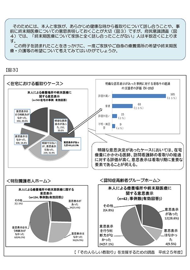 終末期をめぐる京都府の主な現状と課題3