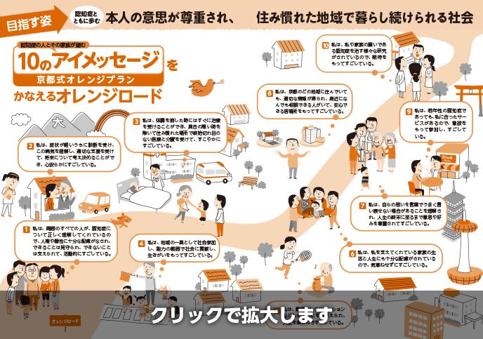 オレンジロードのイメージ図